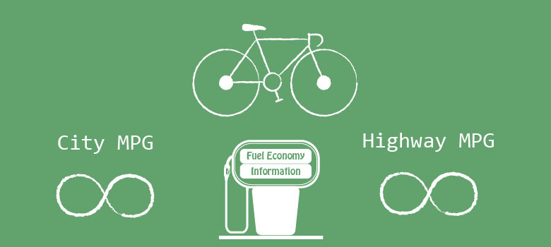 Excellent Fuel Economy - one of the many benefits of cycling